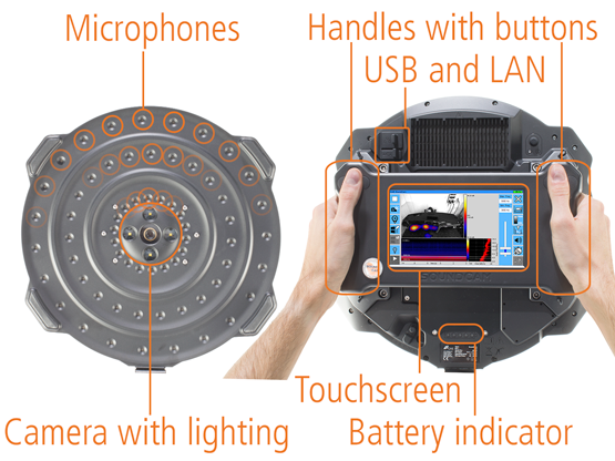 SoundCam hardware components