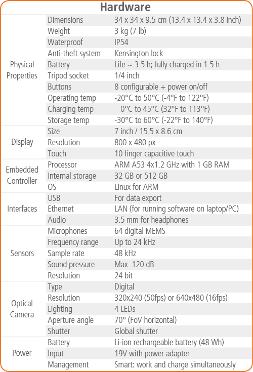 SoundCam hardware specification