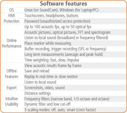 SoundCam software specification